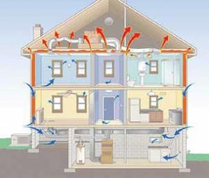 energyefficienthouse